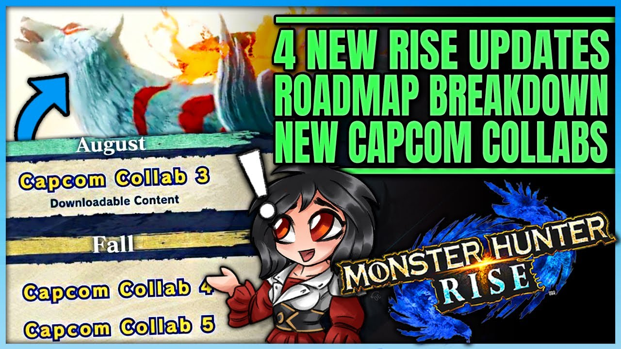 AMATERASU COMING TO RISE - 4 New Content Updates - New Roadmap Breakdown - Monster Hunter Rise!