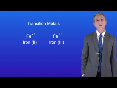 GCSE Science Chemistry (9-1) Charges on Ions