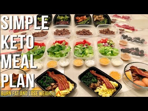 Simple Keto Meal Plan For The Week Burn Fat and Lose Weight