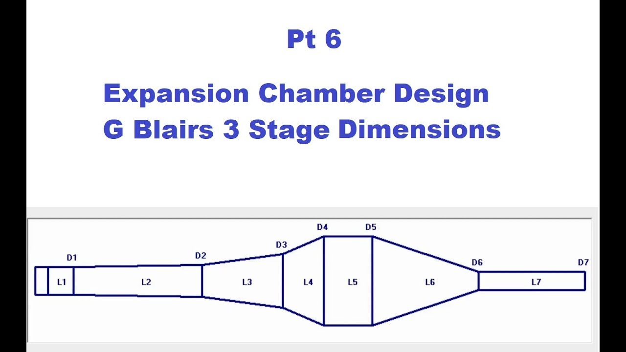 How to Design a Two Stroke Expansion Chamber Performance Exhaust - Step 6