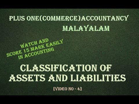 PLUS ONE ACCOUNTING(COMMERCE) CLASSIFICATION OF ASSETS AND LIABILITIES.