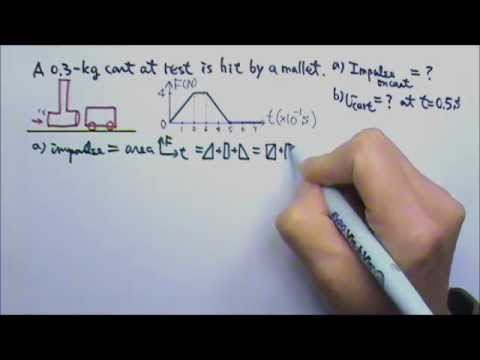 AP Physics 1: Momentum 8: Impulse Problem 1: Force as a Function as Time Graph