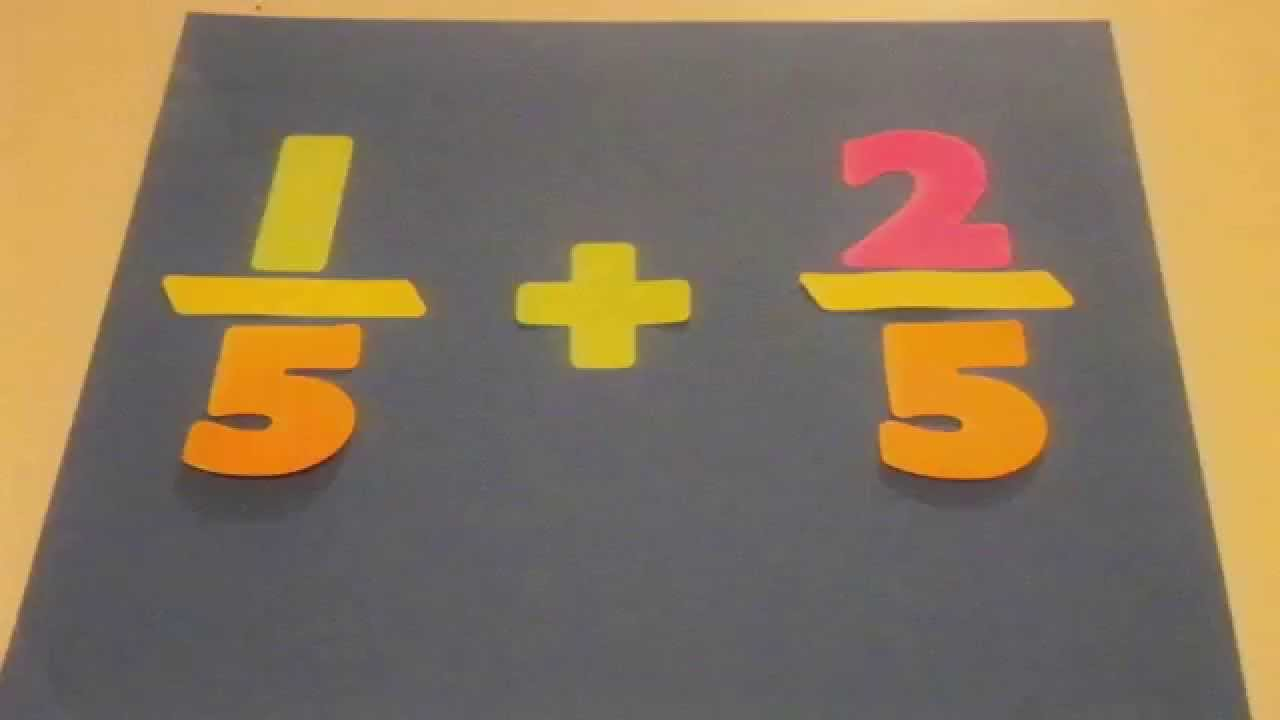 How To Add Fractions  Math Is Fun