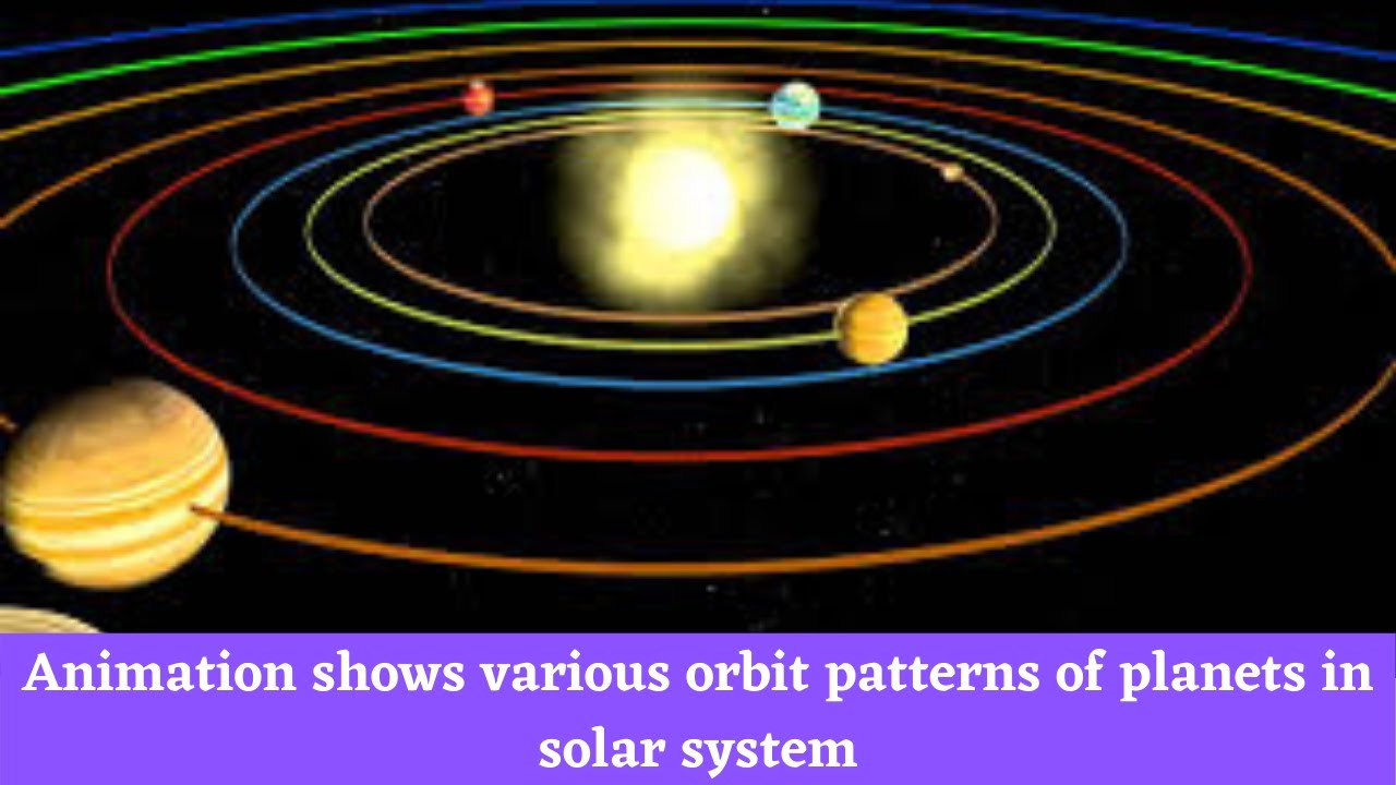 Animation shows various orbit patterns of planets in Solar System