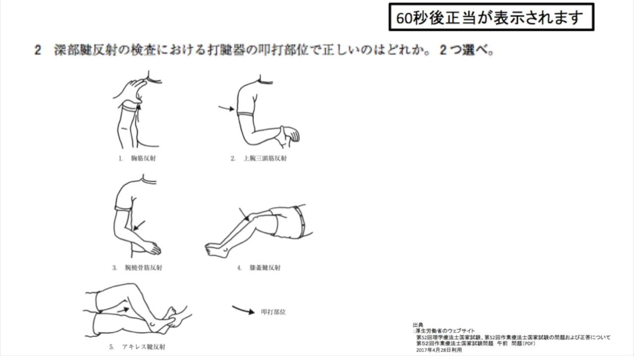 評価 腱 反射 深部腱反射って何なの?意義・目的,実施方法と臨床での実際