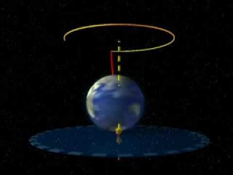 Rotation de la terrede YouTube · Durée:  1 minutes 29 secondes