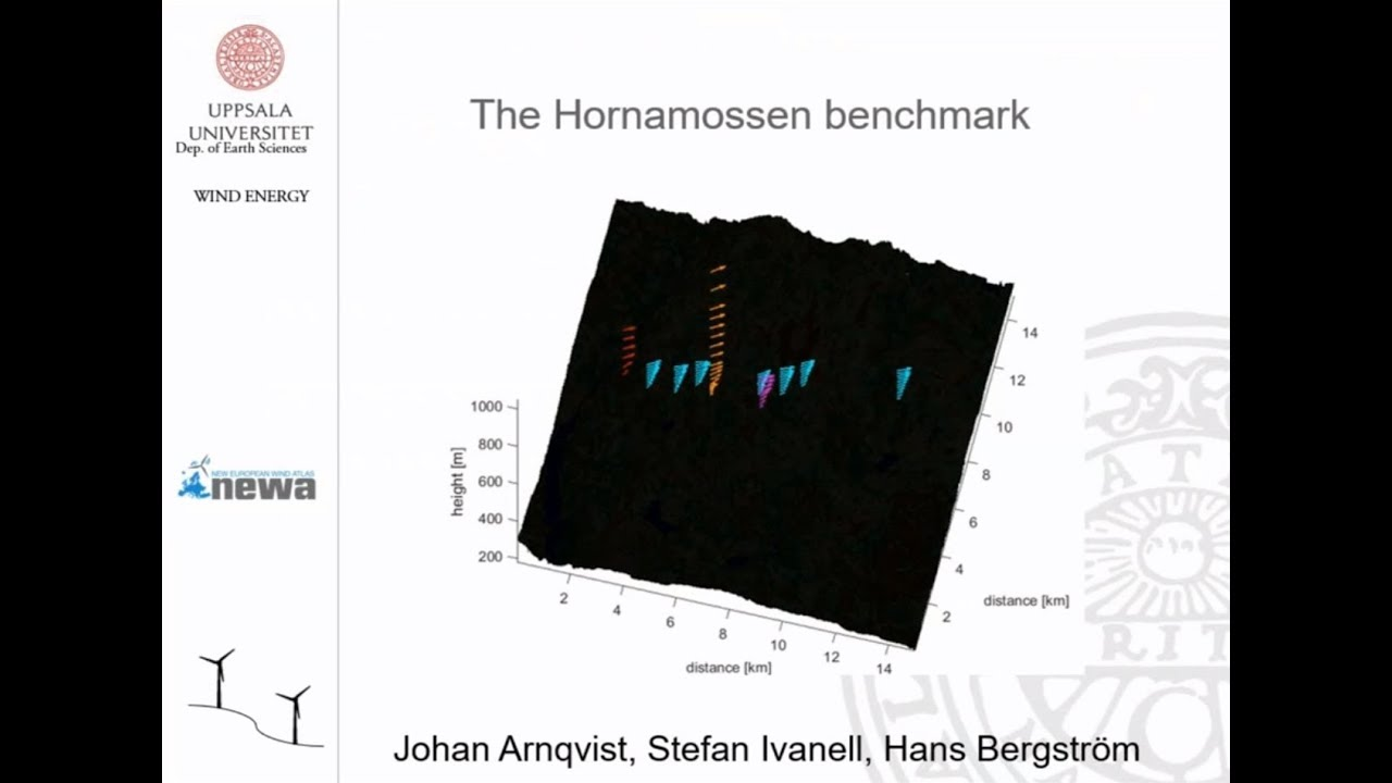 The Hornamossen diurnal-cycle benchmark for flow modeling in