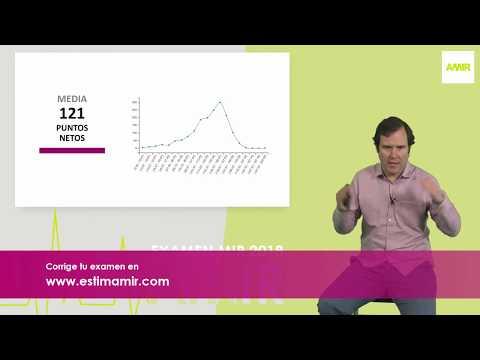 Video Comentario Examen MIR Febrero 2018