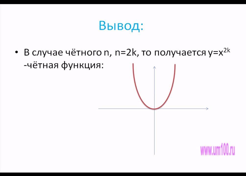 Видеоурок по алгебре 10 класс степенная функция