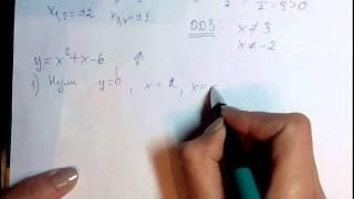 Ответы На Огэ 2015 Математика