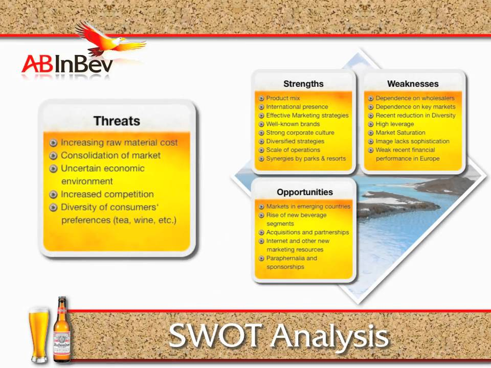 ab inbev swot Swot matrix and the grand strategy matrix for anheuser-busch inbev business and marketing essay.