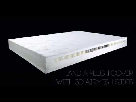Dormeo Matras Review : Dormeo octaspring 5500 mattress youtube