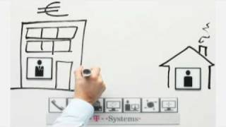 Part 3/3: T-Systems Unified Communication & Collaboration - Intelligent solution
