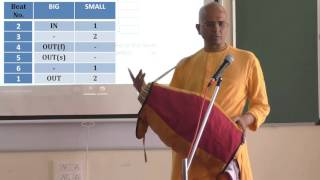 Simplified Mridangam Lessons (Lesson - 4) in Hindi by Bal Govind Das