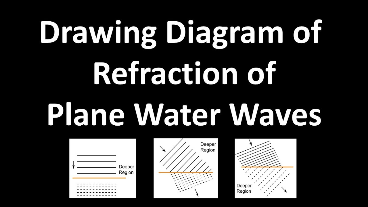 Drawing Wavefront Diagram Of Refraction