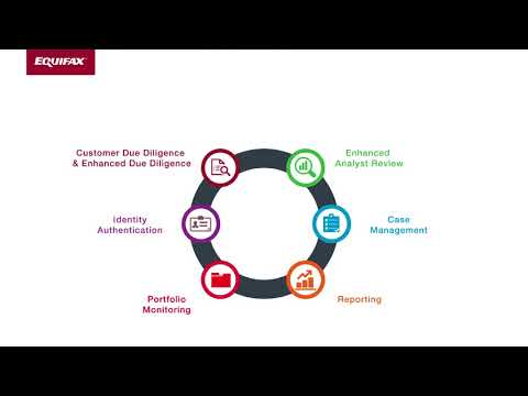 17 124035 USISFR ComplianceConnect ACAMS Video Social2 FINAL