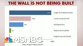 Steve Rattner: Little Has Changed With Border Wall | Morning Joe | MSNBC