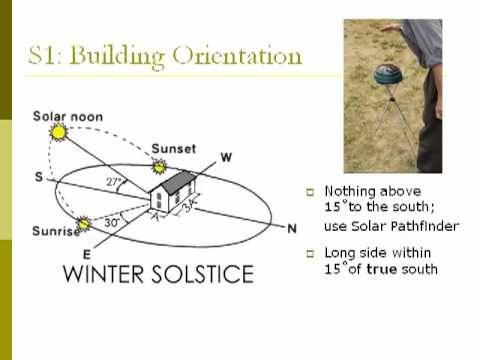 Passive Solar Simplified 4; Green home strategies A