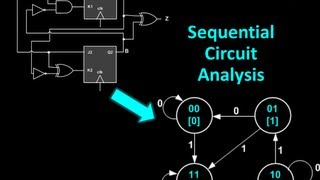 Sequential Circuit Analysis - From sequential circuit to state transition diagrams.