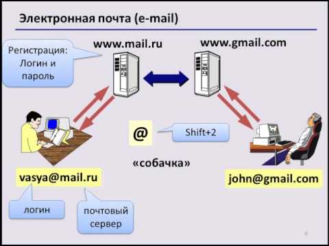 DVB Википедия