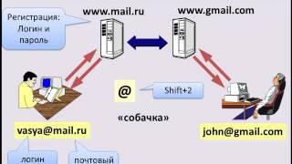 урок №6 Передача информации