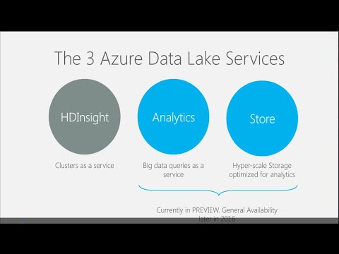 What is Azure Data Lake?