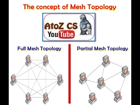 Partial Mesh Topology Diagram Ford Puma Wiring The Concept Of Youtube