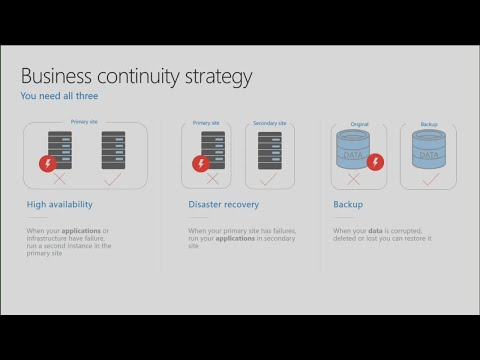 Business continuity for your business running in IaaS - BRK2101