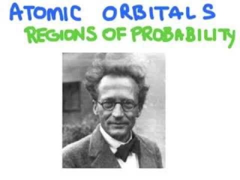 What do Atomic Orbitals Look Like?