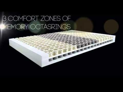 Dormeo Octaspring Matras : Dormeo octaspring 6500 mattress youtube