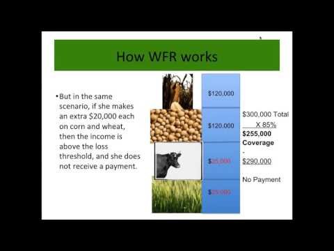 Title: For crop insurance agents: Whole Farm Rev. Protection for commodity operations