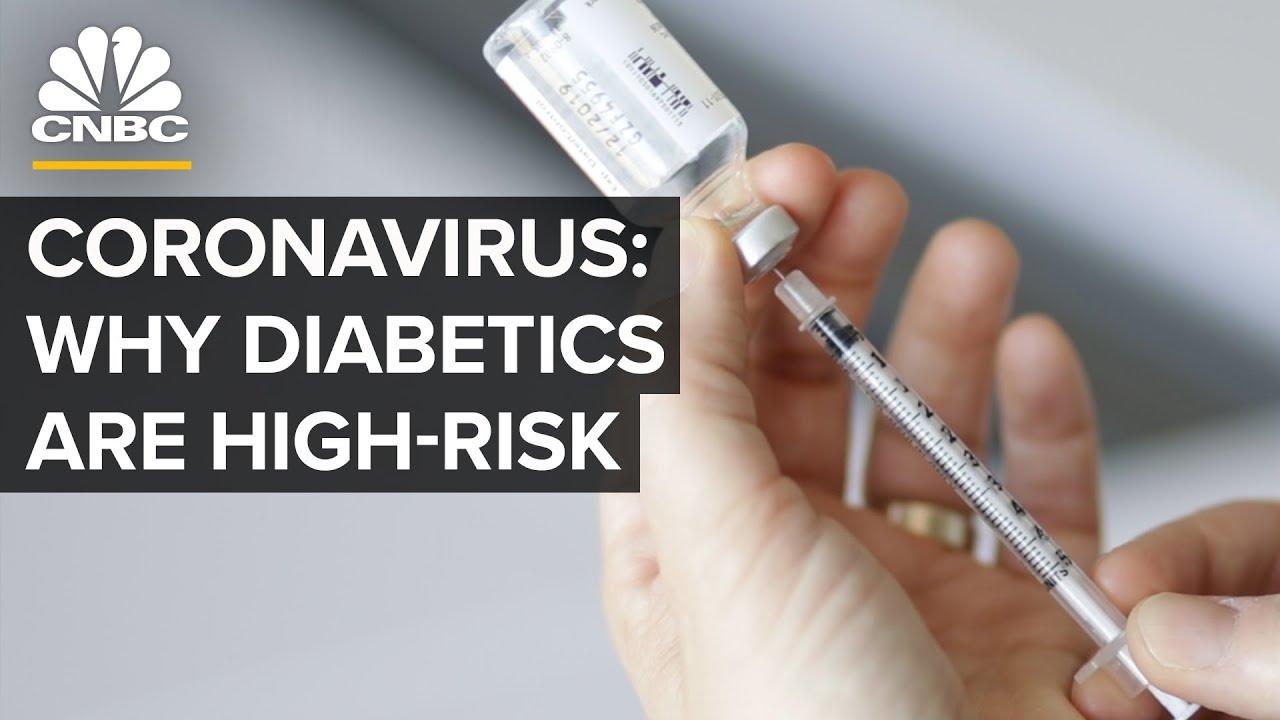 Risk of Corona Virus and diabetes