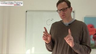 Wie funktionieren Akkord Symbole? Saxophon-Improvisation lernen