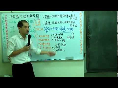 第03講 社會認知:我們如何建構社會世界 (A)   Doovi