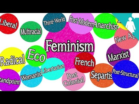 Barbie Explains Feminist Theories | Radical, Liberal, Black, etc