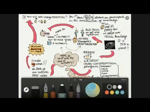 Taking Visual Notes with Sketchnotes: An EdTechTeam Session on Air with Brad Ovenell-Carter