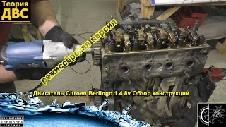 видео Замена двигателя Ситроен