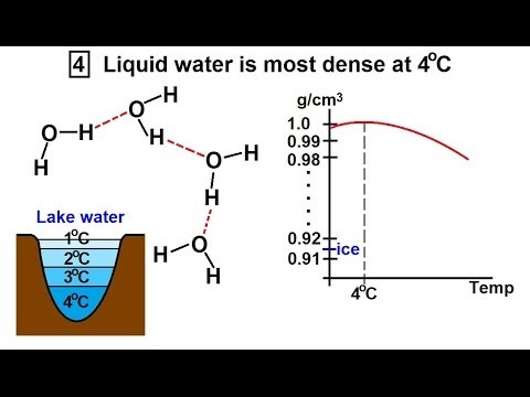 Chemistry - Liquids and Solids (18 of 59) Structures & Properties of on