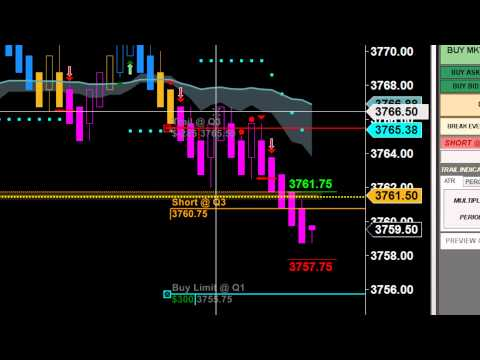 Futures Trading Room | Raptor Trading System | 10-16-14