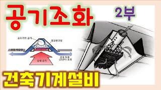 [건축기계설비] 공기조화 - 2부 (팬코일,덕트병용,복…