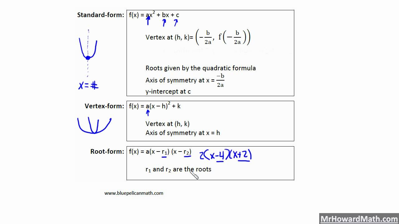 Three forms of the quadratic function part 1 standard vertex and three forms of the quadratic function part 1 standard vertex and root form falaconquin