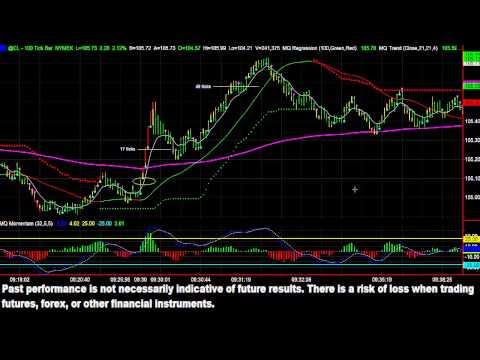 Futures - Trading Crude Oil on Petroleum Status Report 7/10/13