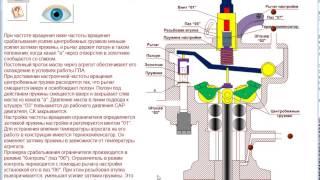 Агрегаты масляной системы САР двигателя НК-16-18СТ
