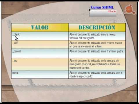 06.-  Video Tutorial Número 6 Del Curso De XHTML. Los Enlaces
