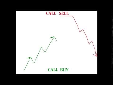 Put & Call