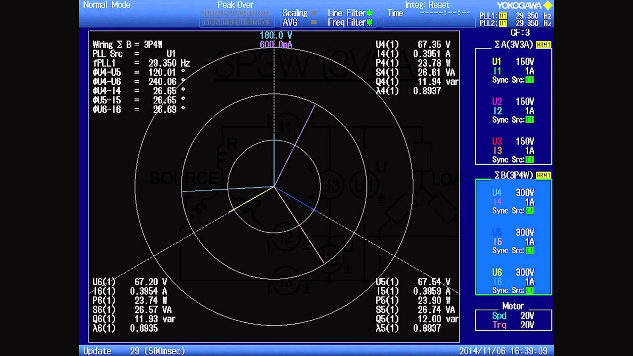 Three Phase Delta Vs Wye Wiring Configuration