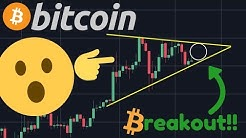 BITCOIN BREAKOUT IMMINENT!!! | $7,000,000,000,000 PRINTED BY THE FED!! BRRRRR