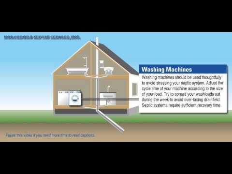 Diagram - Home Plumbing System