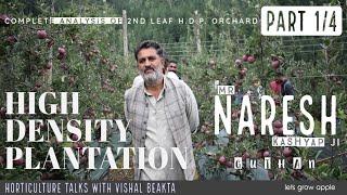 भाग 1 - INTRO AND ECONOMICS | H.D.P. | #2ND_LEAF | श्री नरेश कश्यप जी |