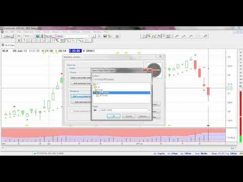 TradeGuider Chart Reading MasterClass